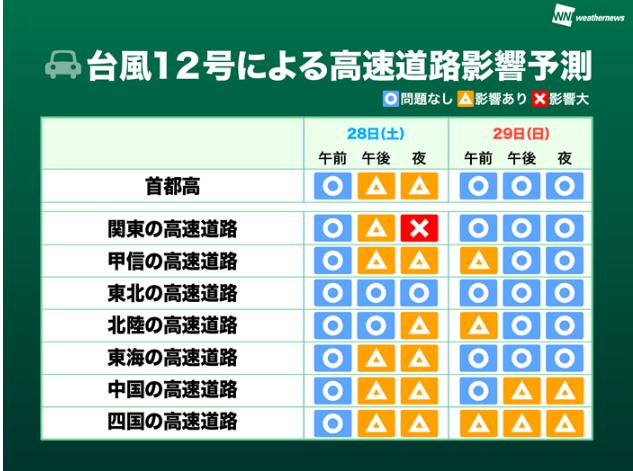 台風12号交通機関の影響