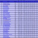 フェルナンデスまさか!欧州フィギュア選手権2019男子シングルSP結果と得点