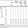 欧州フィギュア選手権2019女子シングルSPスコア詳細