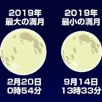 スーパームーンに金星と土星、水星と2月の天体ショーが盛りだくさん
