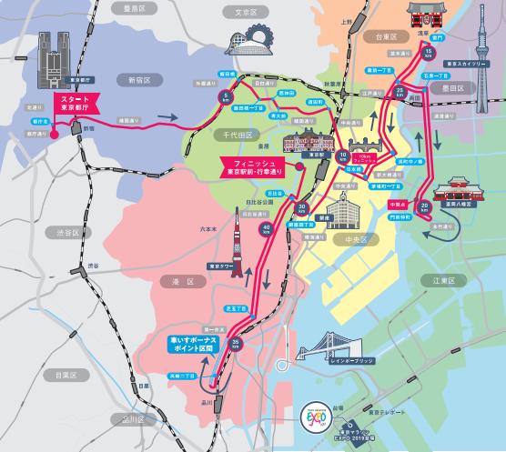 東京マラソンコース図