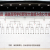 第91回選抜高校野球大会の選手宣誓は広陵(広島)の秋山功太郎主将