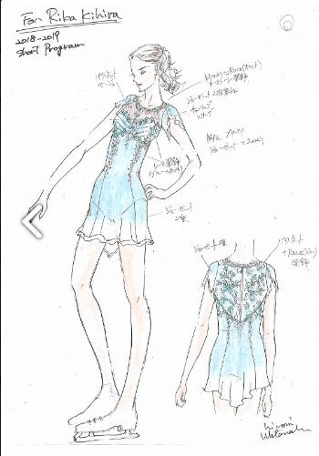 紀平梨花の衣装デザイン